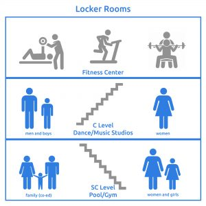 locker room map